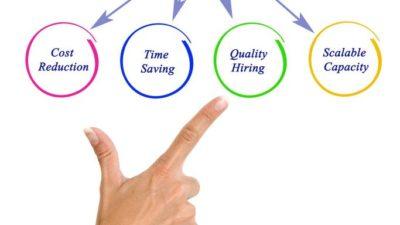 Recruitment Process Outsourcing Market