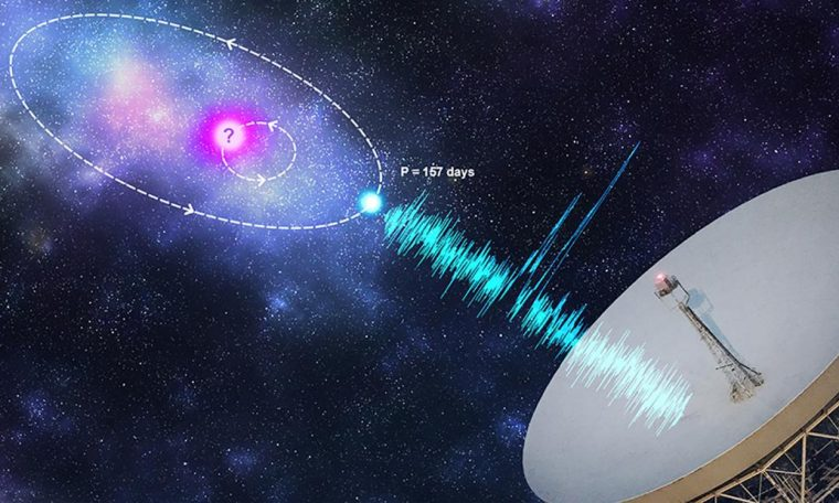ANOTHER MYSTERIOUS RADIO BLAST IN SPACE THIS OCCURS EVERY 157 DAYS.