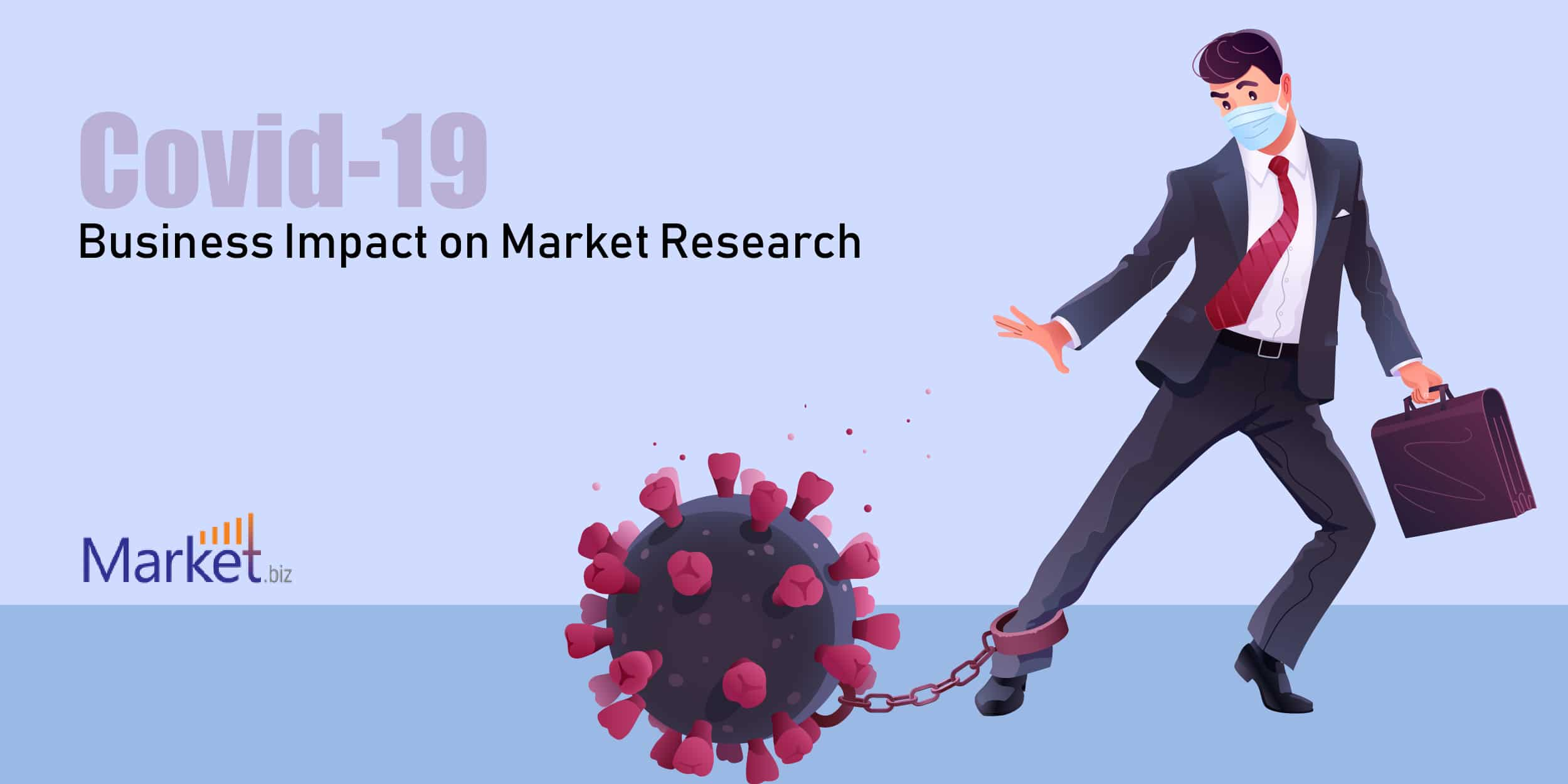 COVID-19 Impact on Market Research